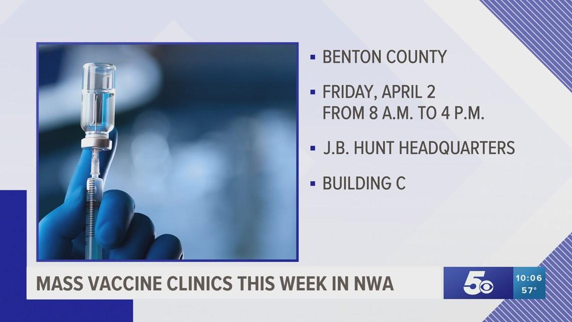 Covid-19 vaccine clinics held this week in Northwest Arkansas