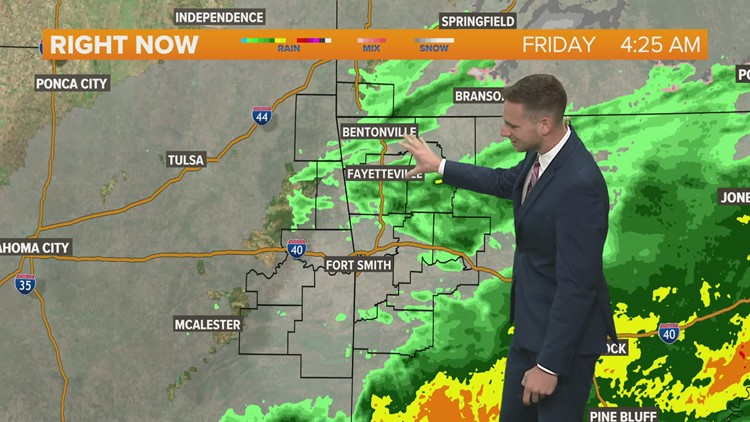 Showers early with cloudy skies all day
