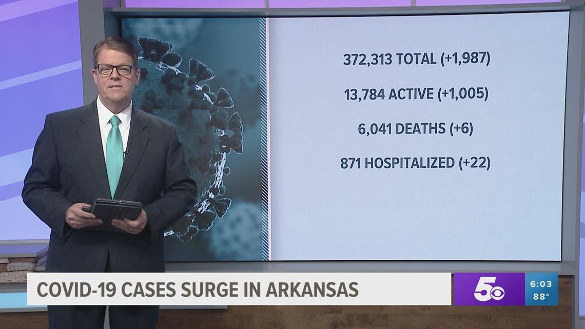 Arkansas COVID-19 Update - July 24, 2021