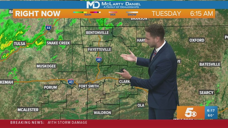 Scattered showers and cooler today
