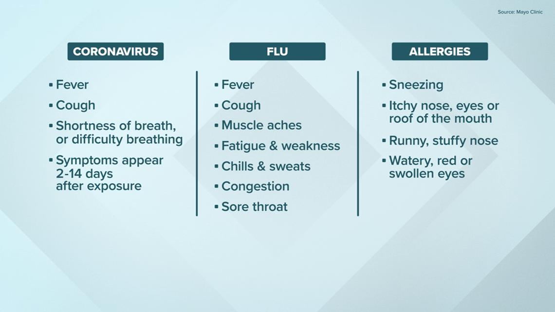 Coronavirus update in Arkansas | 5newsonline.com