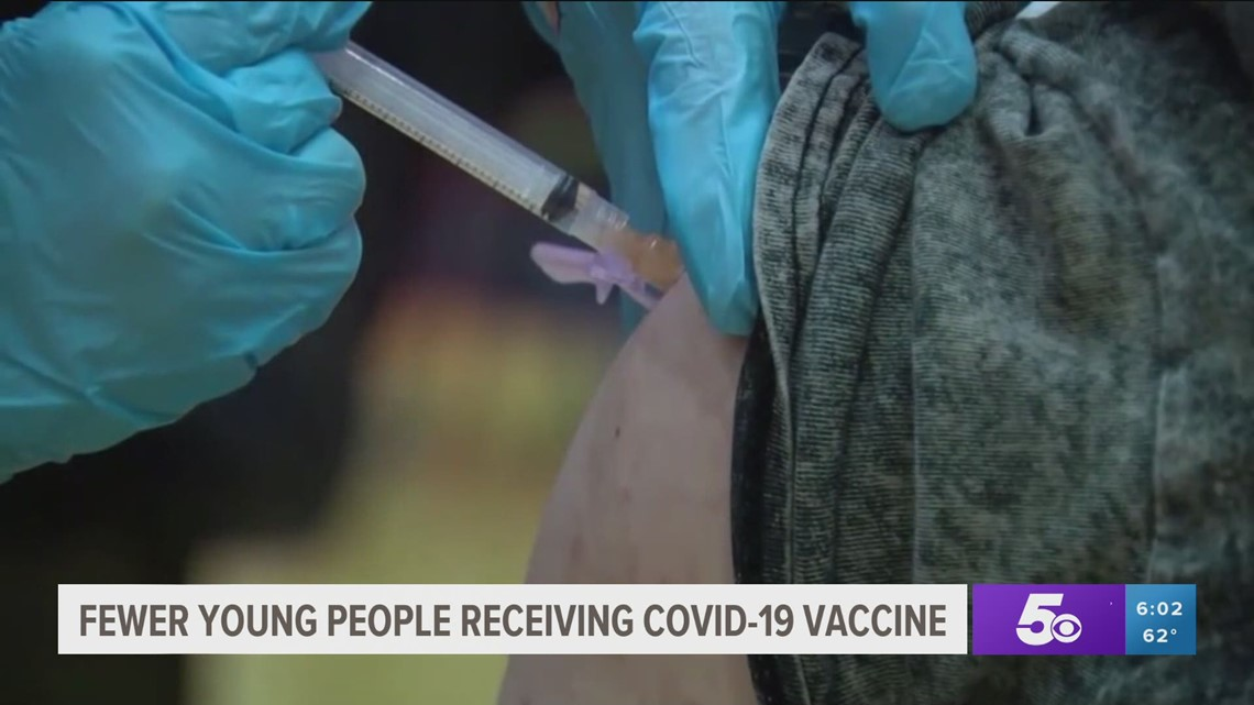 Fewer young people are receiving the Covid-19 vaccine