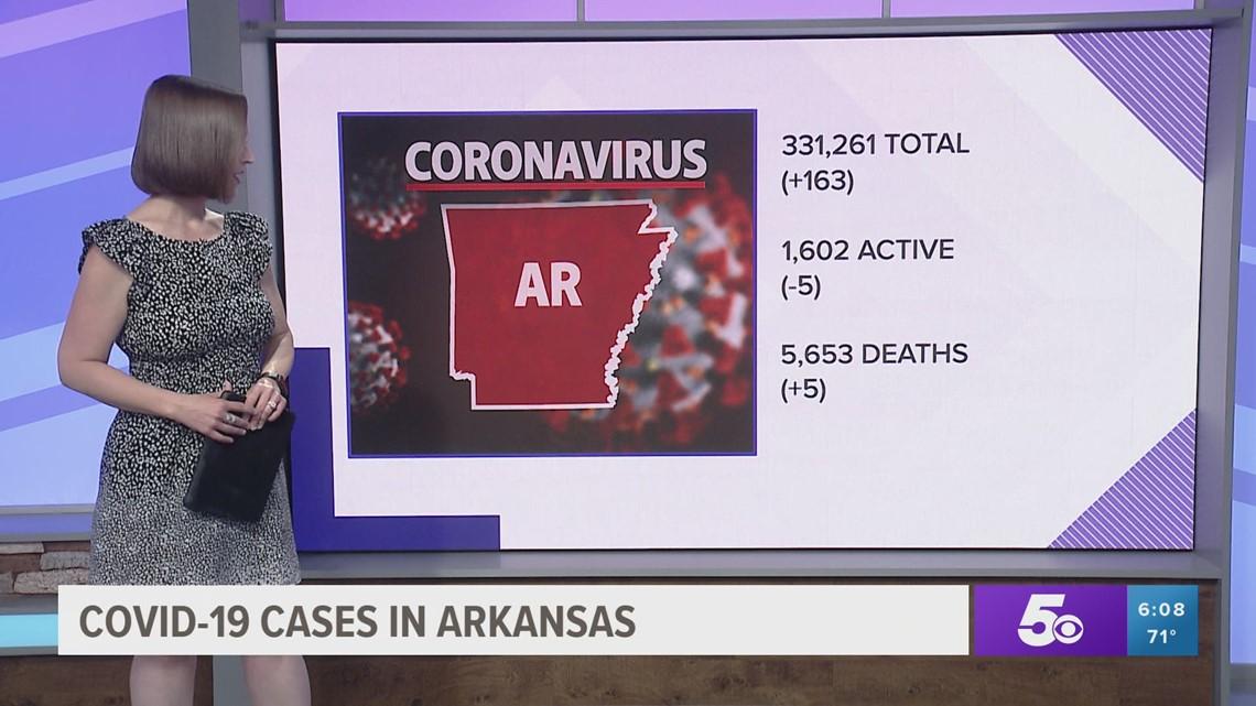 Arkansas Covid-19 Daily Cases - Tuesday, April 6, 2021