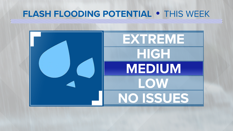 Heavy rain will bring a flooding threat this week along with isolated severe storms