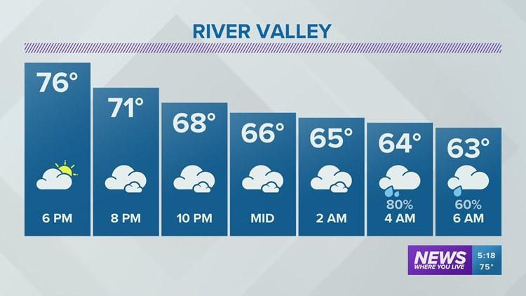 Rain showers start in move Sunday morning