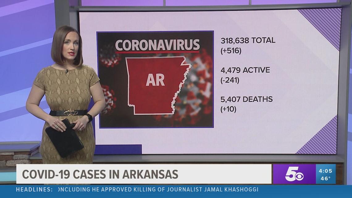 COVID-19 cases in Arkansas - Feb. 26