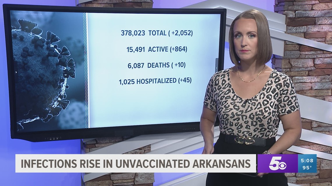 Arkansas COVID-19 Update - July 27, 2021