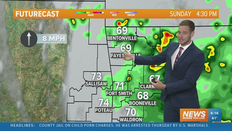 Cloudy with scattered showers and storms today