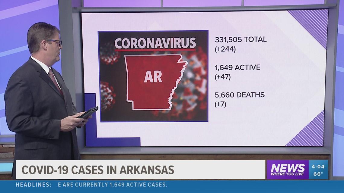 Arkansas Covid-19 update for Wednesday, April 7