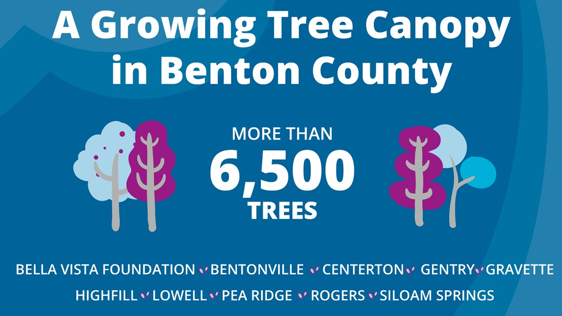 Walton Family Foundation bringing more than 6,500 trees to Benton County
