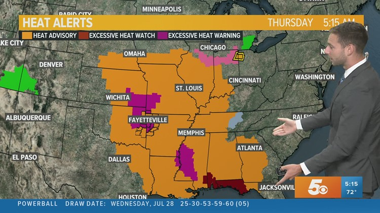 Heat continues with a cool down on Sunday