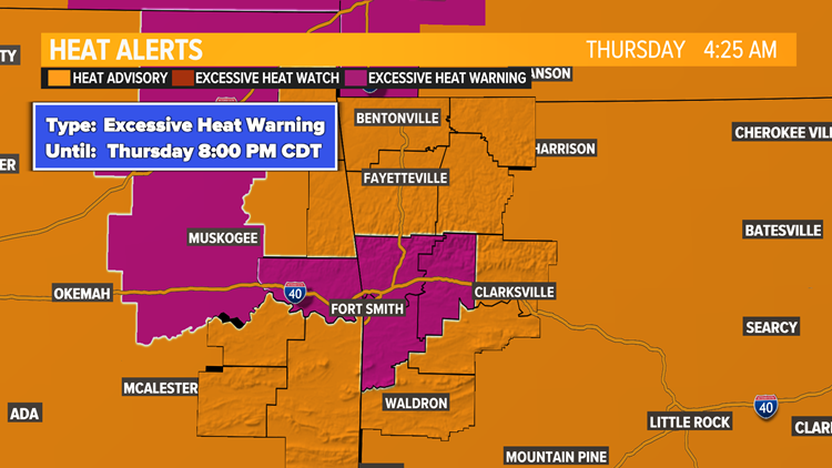 Excessive Heat Warning in the River Valley, Heat Advisory in NW Arkansas