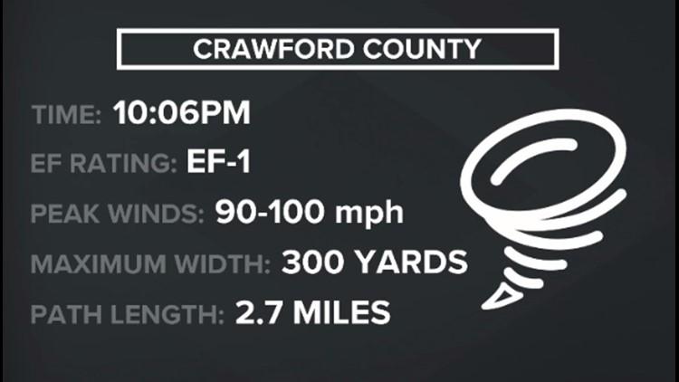 Third EF-1 tornado confirmed from Monday night