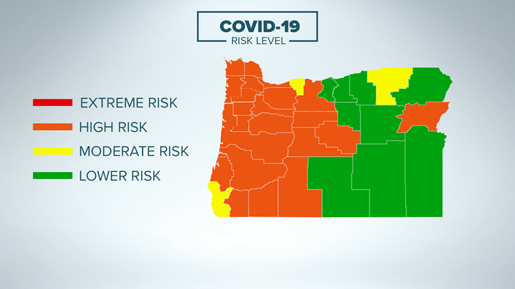 10 counties move into 'high risk' category as COVID cases continue to rise in Oregon