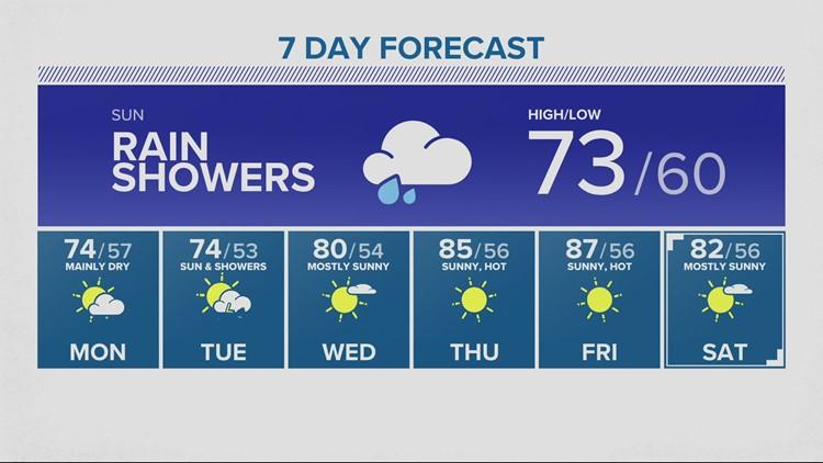Heavy rain arrives tonight and into Sunday