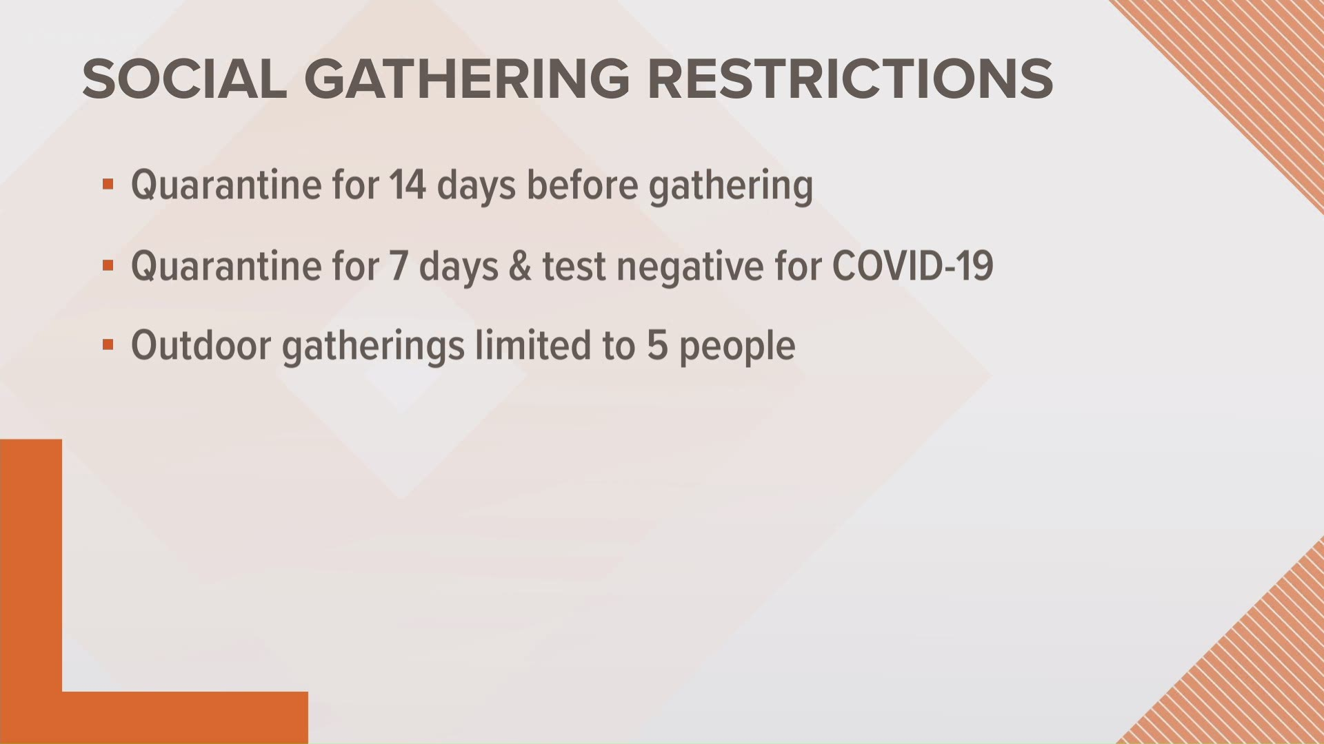 New Covid 19 Restrictions In Effect For Washington Stores Restaurants And Social Gatherings 10tv Com