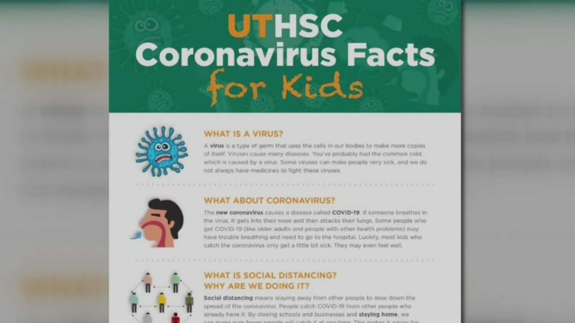 Uthsc Medical Students Create Facts Flier To Help Kids Understand Covid 19 Localmemphis Com