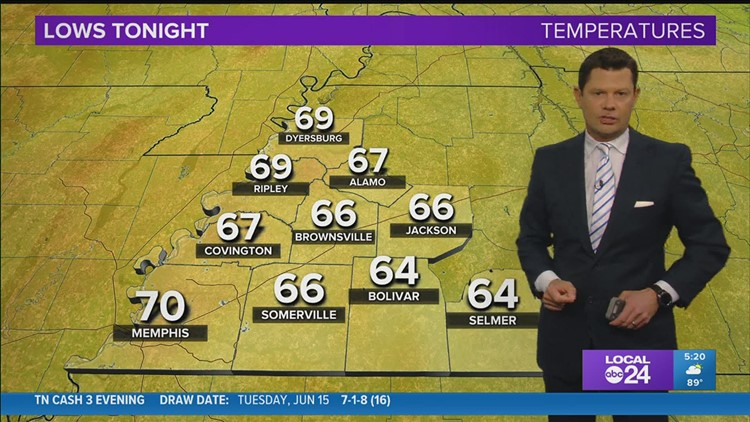 Chief Meteorologist John Bryant updates our weekend rain chances