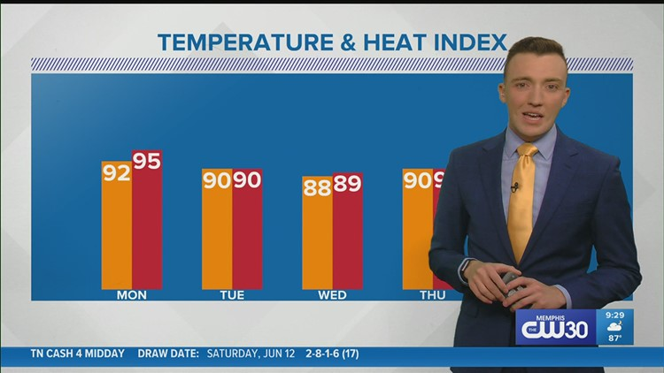 WATCH: Rain finally moving out, but the heat & humidity will stick around