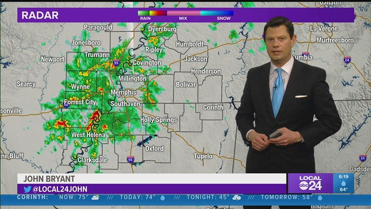 Threat of severe weather for parts of Memphis metro area