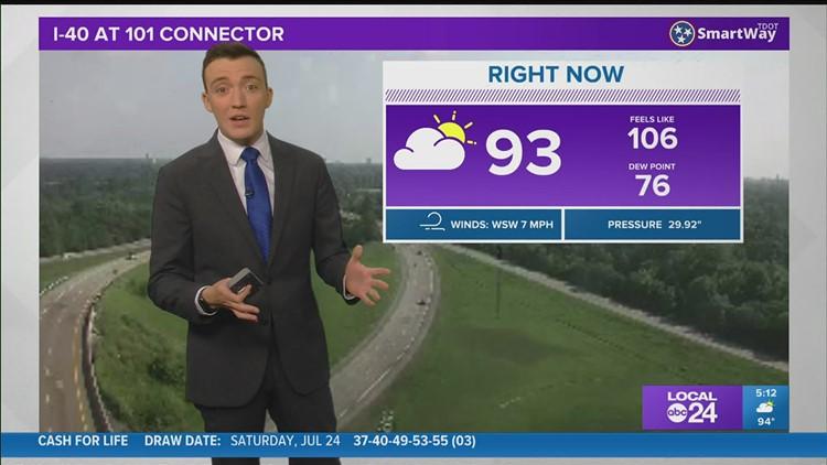WATCH: Sunday evening weather forecast 7/25/21