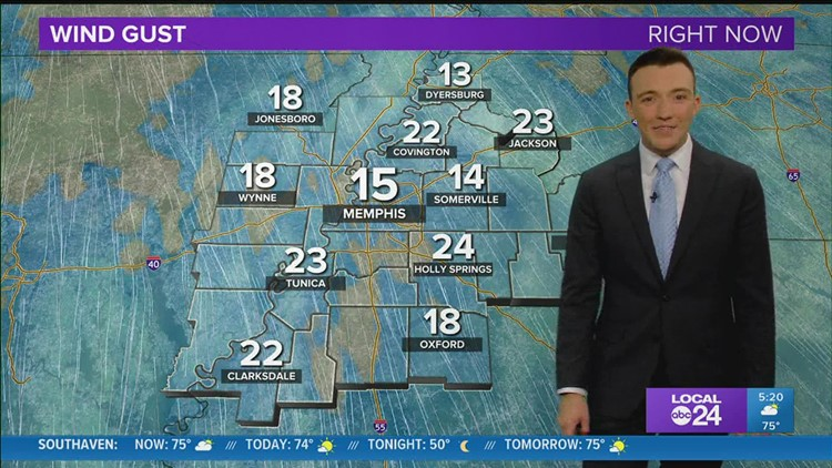 WATCH: Wednesday evening weather forecast