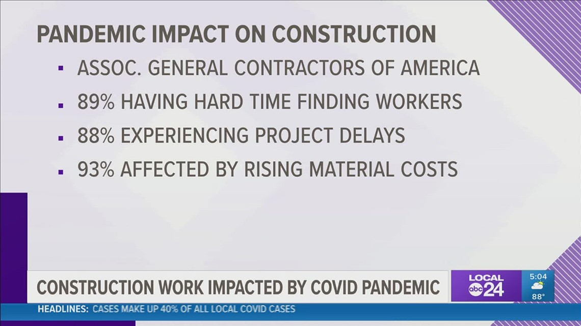 Survey finds contractors are having trouble finding qualified workers