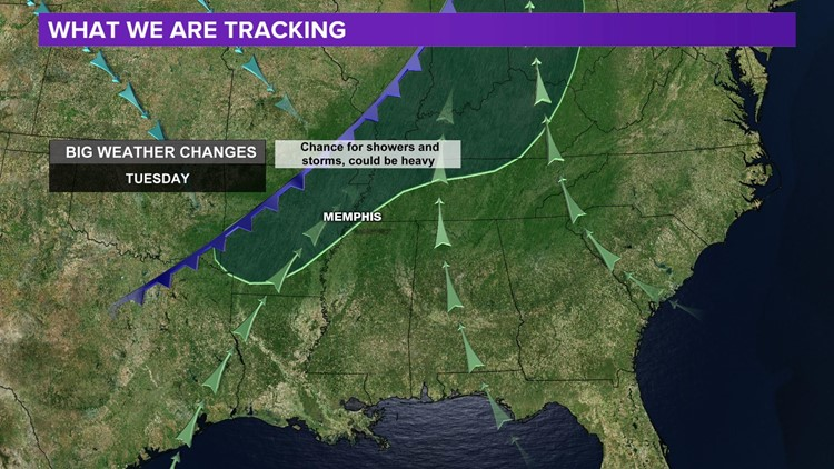 Big Weather Changes Coming to the Mid-South!