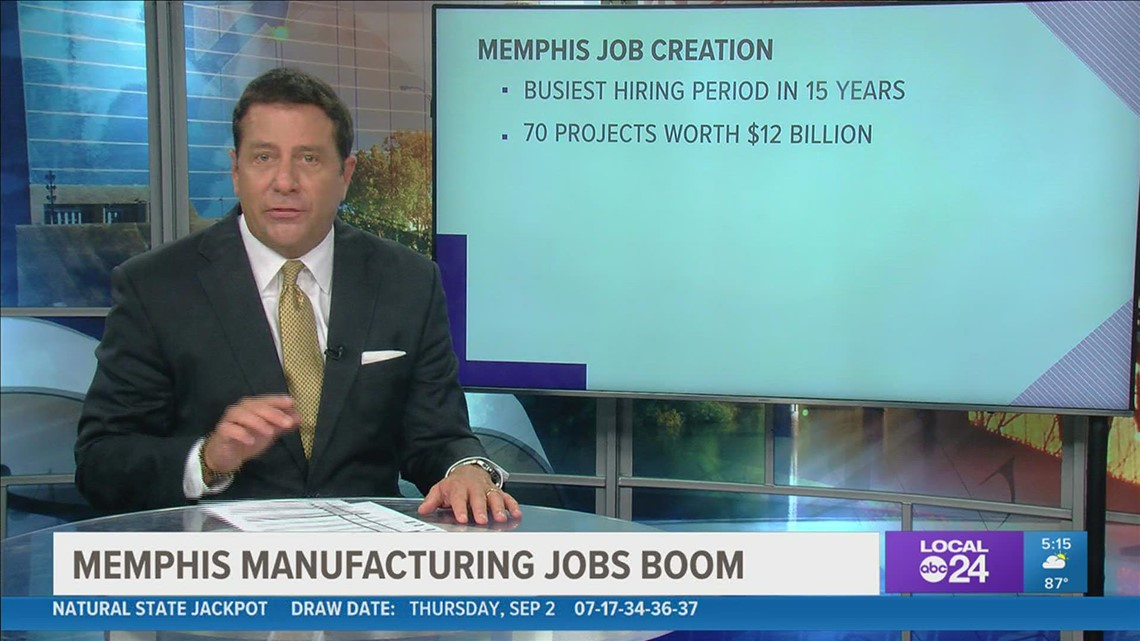 Greater Memphis Chamber says possible projects could bring more than 27,000 jobs to the area