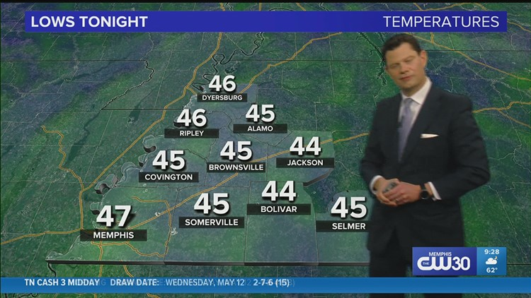 Chief Meteorologist John Bryant says terrific weather will stick around but with near record lows