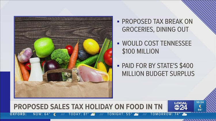 Opinion | Tennessee may temporarily eliminate tax on groceries, but it needs to be a permanent cut | Richard Ransom