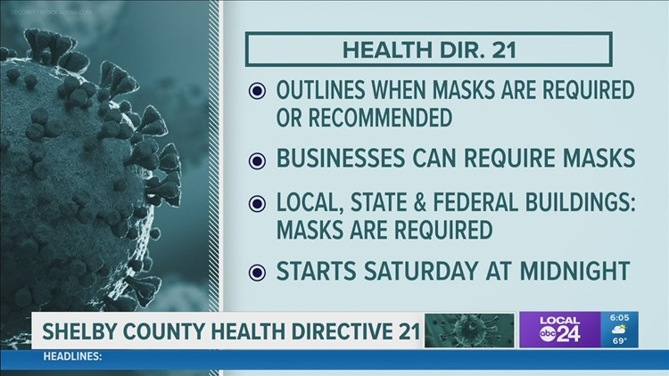 Mask requirements limited & more restrictions lifted under new Shelby County Health Directive