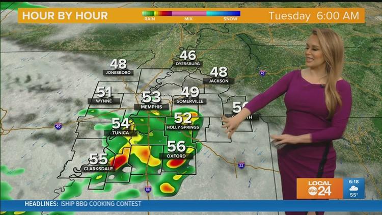 Tuesday AM Forecast 05-11-21