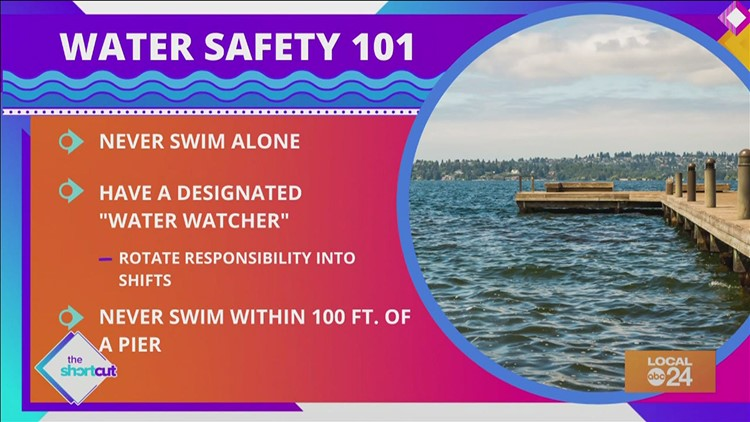 Drowning prevention tips