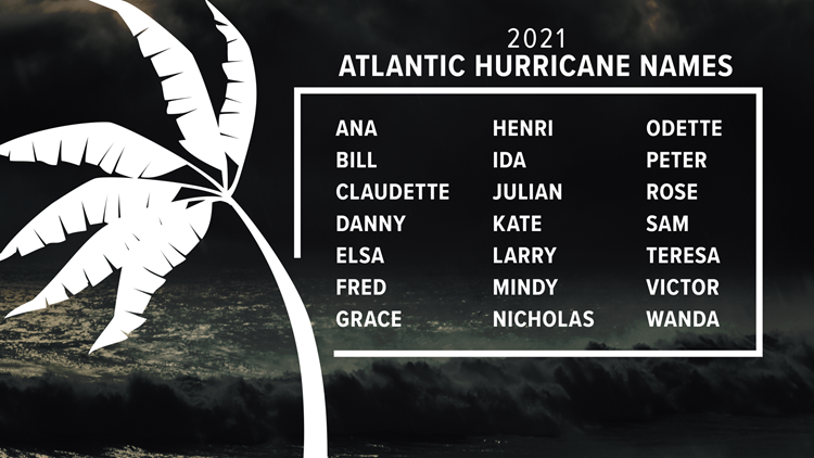What to expect from this year's Atlantic hurricane season