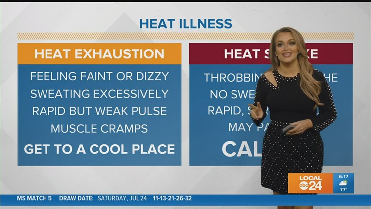WATCH: Tuesday AM Forecast with Chelsea Chandler 07-27-21