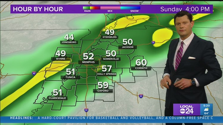 John Bryant says quite a bit of rain is coming to the Mid-South