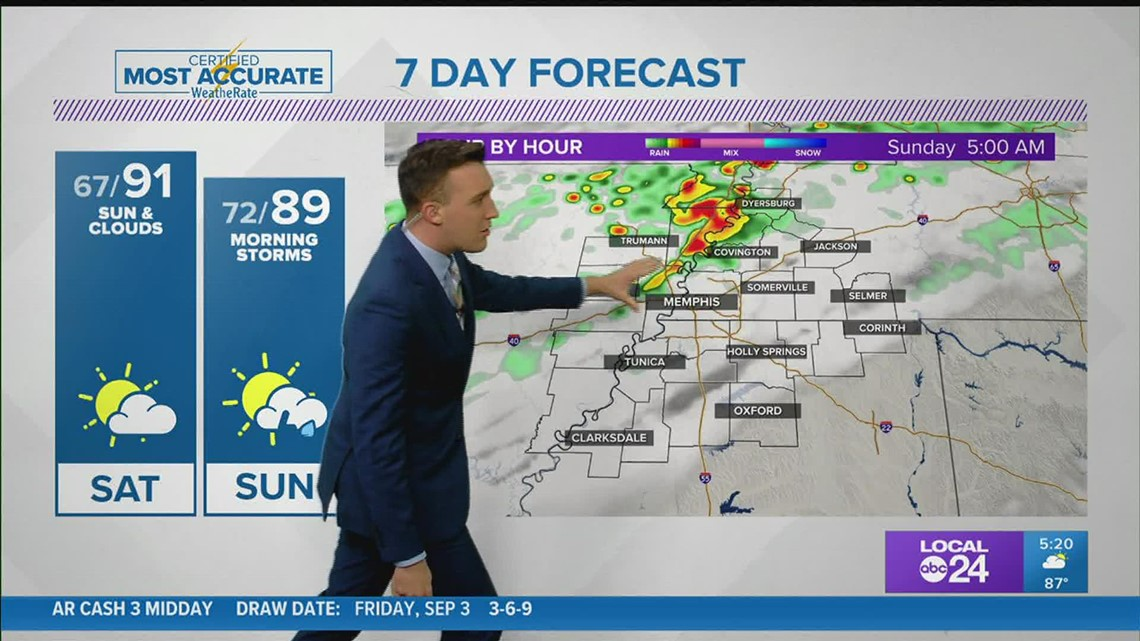 WATCH: Friday evening weather forecast 9/3/21 ...