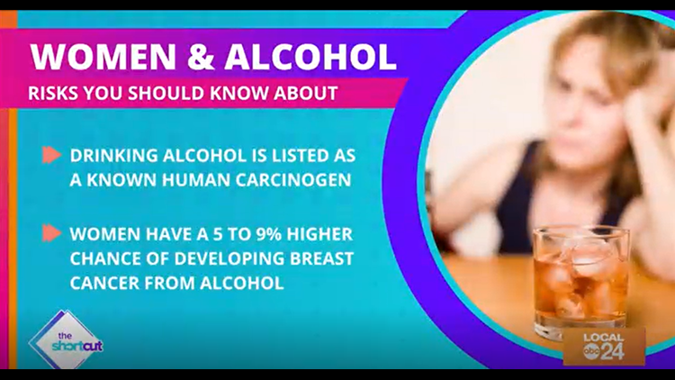 Sad, but true facts about women and alcohol