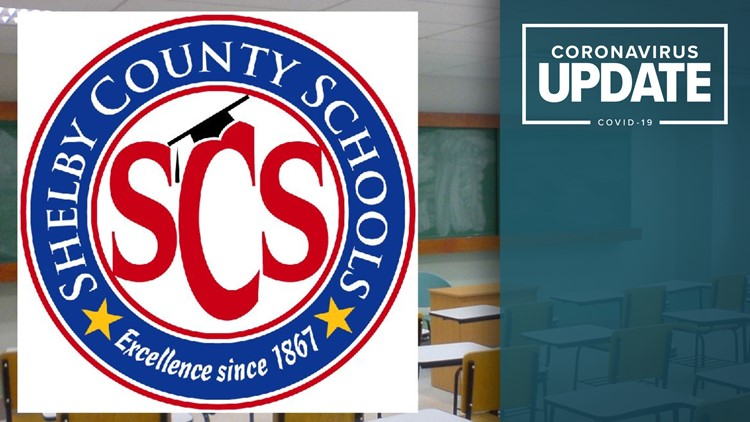 COVID-19 testing planned for teachers, students with Shelby County Schools