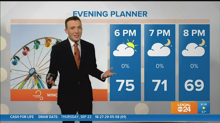 WATCH: Friday morning weather forecast 9/24/21