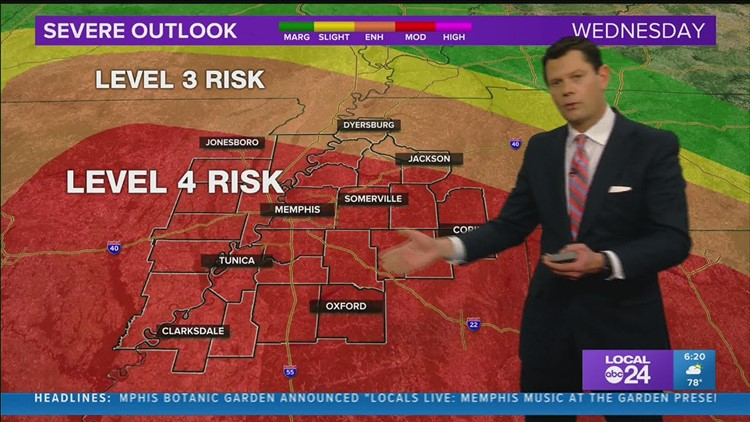 Mid-Southerners prepare for heavy rain, damaging winds, and possibly a tornado