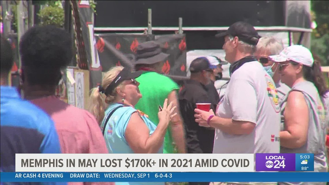 Memphis in May lost $170,000+ in 2021 due to continuing COVID-19 pandemic
