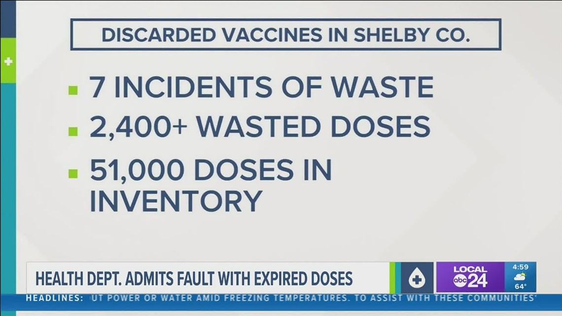 Fallout over expired COVID-19 vaccines in Shelby County