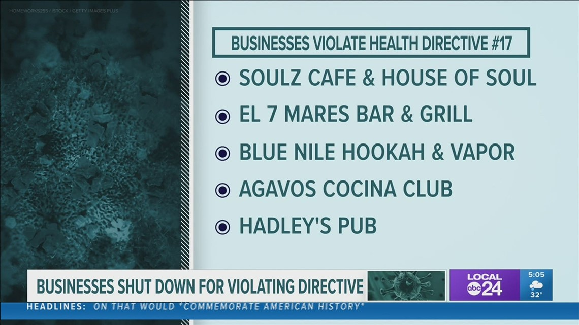 More businesses temporarily closed for violating Shelby County health directive