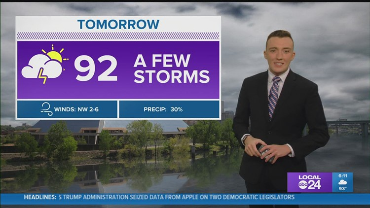 WATCH: Rain chances finally going down, heat & humidity becoming a concern