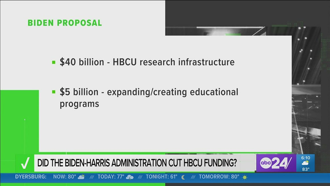 Verify: Is Biden slashing funding to historically black colleges and universities?