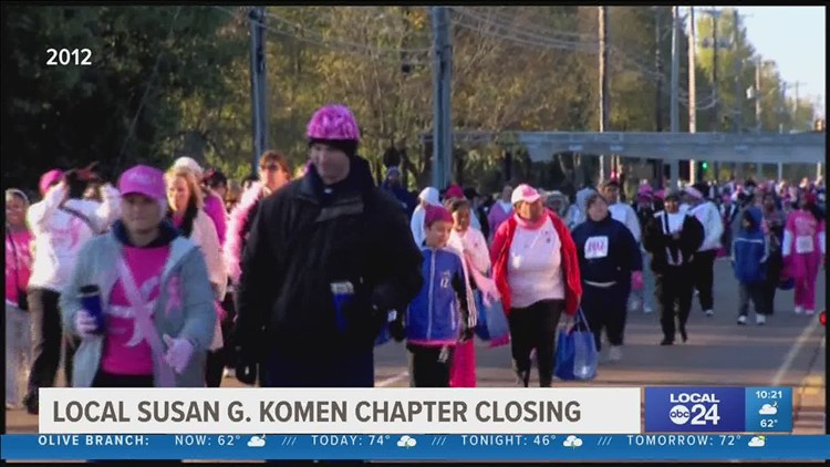 Breast cancer research continues while Susan G. Komen Memphis-MidSouth Mississippi ends   Opinion
