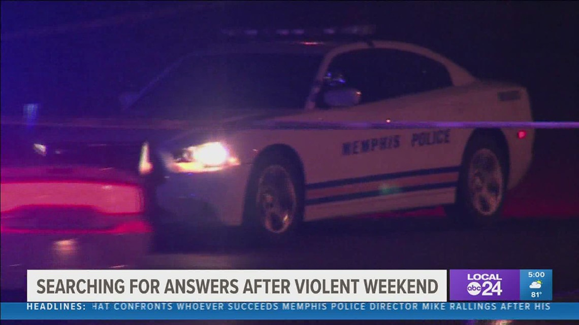 'People have this pent-up frustration' | Activists and police respond to another violent weekend in Shelby County