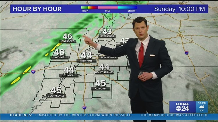 Next precipitation comes Sunday night